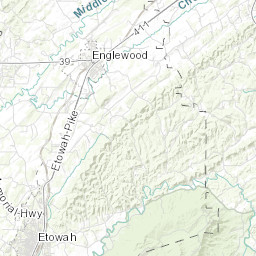 Ocoee River Watershed